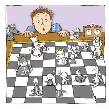 chess auf deutsch