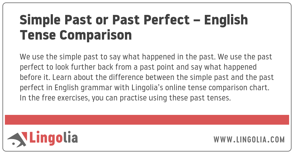 Simple Past or Past Perfect – English Tense Comparison